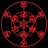 राशि चक्र
