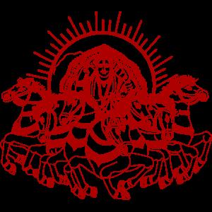 भानु सप्तमी