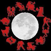 चन्द्र राशि