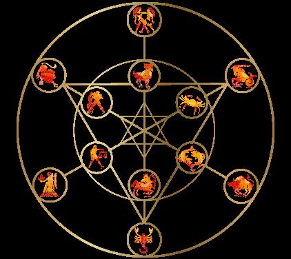 Constellation Sign
